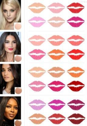 цвет помады в зависимости от цветотипа внешности